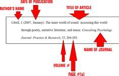 How to write references for journal article
